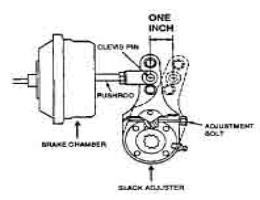 40 pin 3406e harness diagram with Freightliner Parts Diagram on Freightliner Parts Diagram in addition Wire Harness For C15 Acert Injector moreover Caterpillar C10 C12 3176B 3406E Engine Wiring Diagram Schematic further Cat C7 Engine Oil Pressure Sensor Location moreover Cat 3126 Injector Wiring Harness.